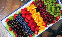 какие продукты содержат витамин С